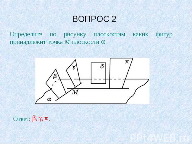 ВОПРОС 2 Определите по рисунку плоскостям каких фигур принадлежит точка M плоскости .Ответ: .