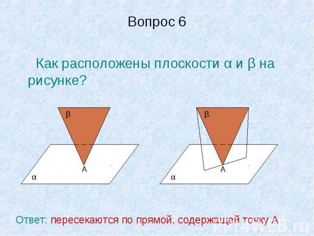 Вопрос 6 Как расположены плоскости α и β на рисунке?Ответ: пересекаются по прямой, содержащей точку А