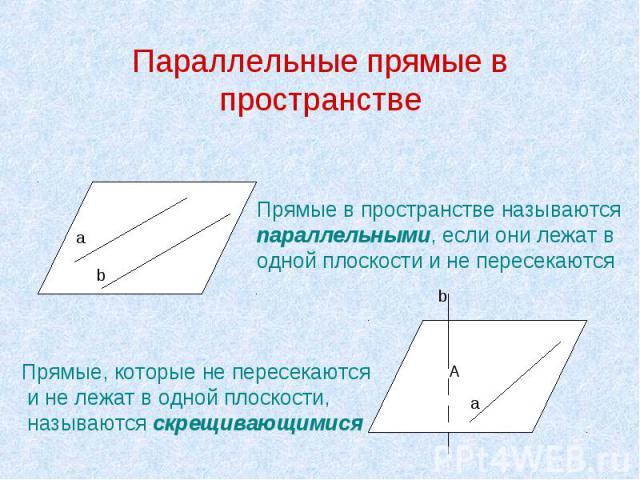 Параллельные прямые в пространстве Прямые в пространстве называются параллельными, если они лежат в одной плоскости и не пересекаются Прямые, которые не пересекаются и не лежат в одной плоскости, называются скрещивающимися