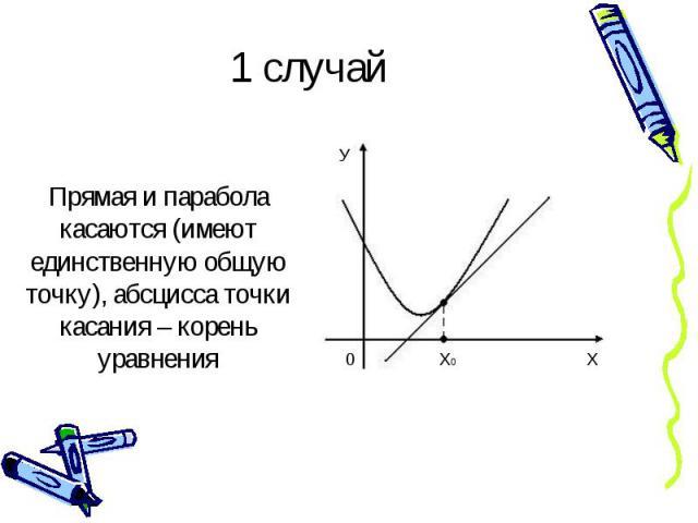 1 случай Прямая и парабола касаются (имеют единственную общую точку), абсцисса точки касания – корень уравнения