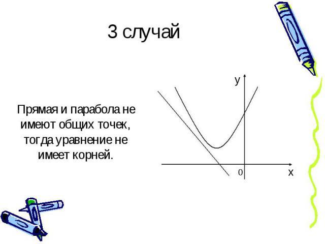 3 случай Прямая и парабола не имеют общих точек, тогда уравнение не имеет корней.
