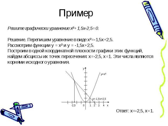 Пример Решите графически уравнение х²+1,5х-2,5=0.Решение. Перепишем уравнение в виде х²=-1,5х+2,5.Рассмотрим функции у = х² и у = -1,5х+2,5.Построим в одной координатной плоскости графики этих функций, найдем абсциссы их точек пересечения: х=-2,5, х…