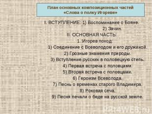 План основных композиционных частей«Слова о полку Игореве» I. ВСТУПЛЕНИЕ: 1) Вос