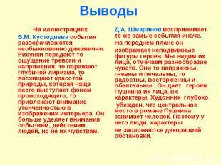 Выводы На иллюстрациях Б.М. Кустодиева события разворачиваются необыкновенно дин