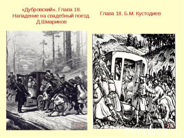 «Дубровский». Глава 18. Нападение на свадебный поезд.Д.Шмаринов Глава 18. Б.М. Кустодиев