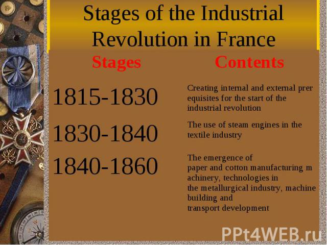 Stagesof the Industrial RevolutioninFrance