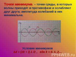 Точки минимума – точки среды, в которых волны приходят в противофазе и ослабляют