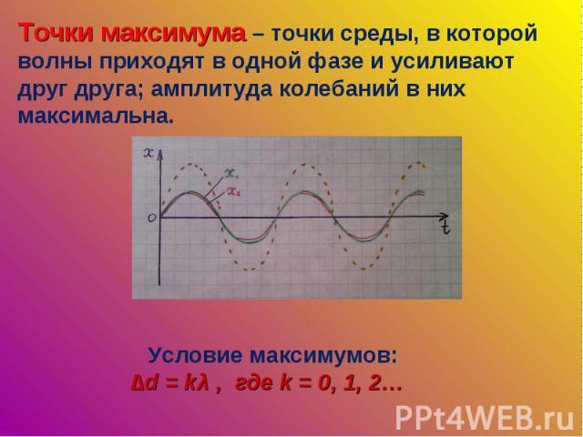 Точки максимума – точки среды, в которой волны приходят в одной фазе и усиливают друг друга; амплитуда колебаний в них максимальна. Условие максимумов:∆d = kλ , где k = 0, 1, 2…