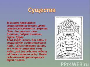 Существа В исламе признаётся существование шести групп сверхъестественных сущест