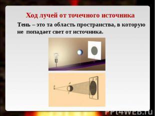 Ход лучей от точечного источника Тень – это та область пространства, в которую н