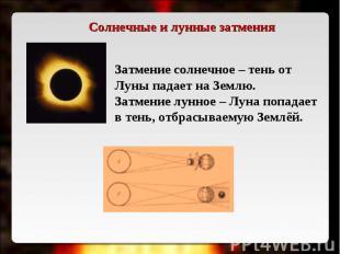 Солнечные и лунные затмения Затмение солнечное – тень от Луны падает на Землю.За