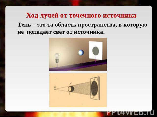 Ход лучей от точечного источника Тень – это та область пространства, в которую не попадает свет от источника.