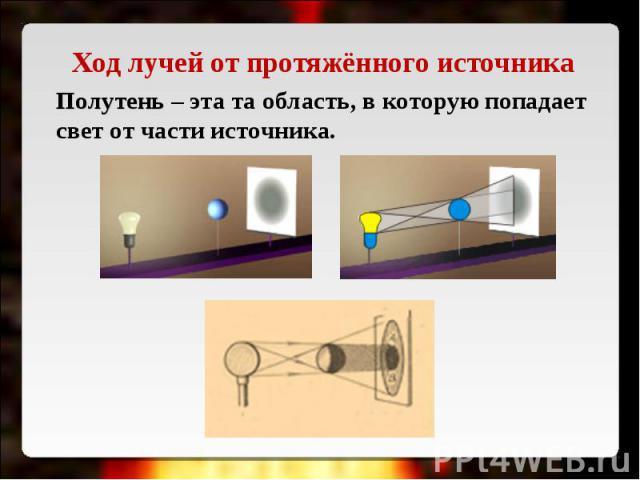 Ход лучей от протяжённого источникаПолутень – эта та область, в которую попадает свет от части источника.