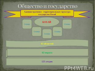 Общество и государство Административно - территориальная структура государства Б