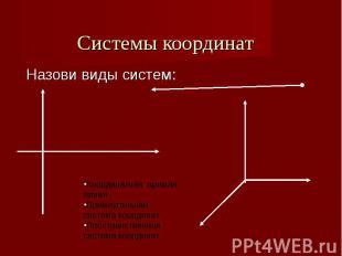 Системы координат Назови виды систем: Координатная прямая линияПрямоугольная сис