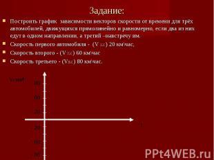 Задание: Построить график зависимости векторов скорости от времени для трёх авто