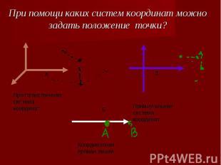 При помощи каких систем координат можно задать положение точки? Пространственная