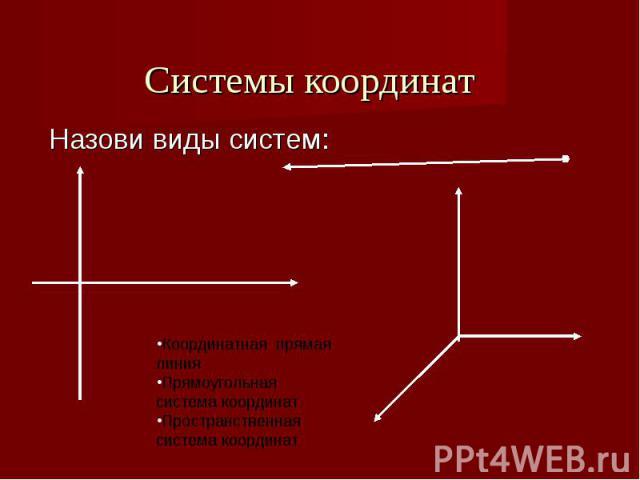 Системы координат Назови виды систем: Координатная прямая линияПрямоугольная система координатПространственная система координат