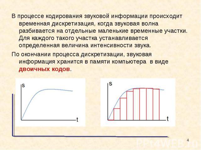 В процессе кодирования звуковой информации происходит временная дискретизация, когда звуковая волна разбивается на отдельные маленькие временные участки. Для каждого такого участка устанавливается определенная величина интенсивности звука.По окончан…