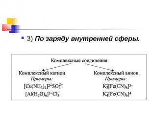3)По заряду внутренней сферы.