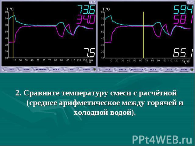 2. Сравните температуру смеси с расчётной (среднее арифметическое между горячей и холодной водой).