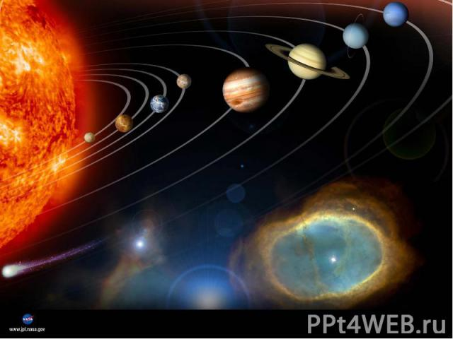 2. Назовите планеты солнечной системы. Ответ: Меркурий, Венера, Земля, Марс, Юпитер, Сатурн, Уран, Нептун, Плутон.