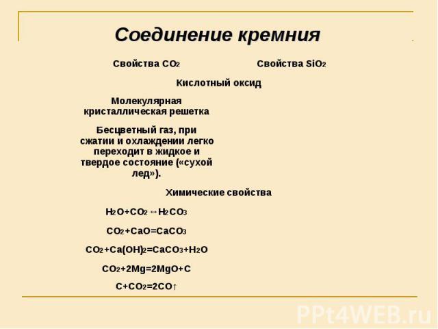 Соединение кремния