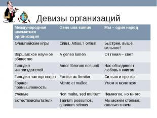 Девизы организаций
