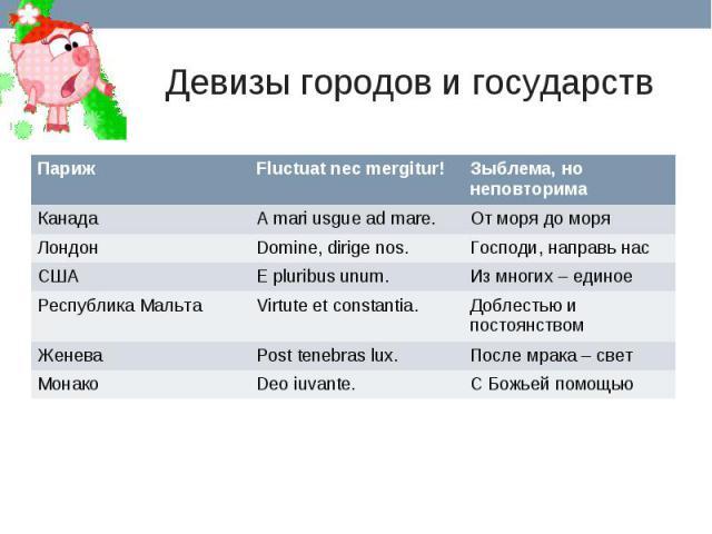 Девизы городов и государств