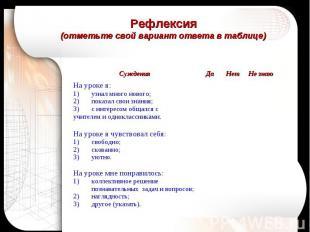 Рефлексия(отметьте свой вариант ответа в таблице)