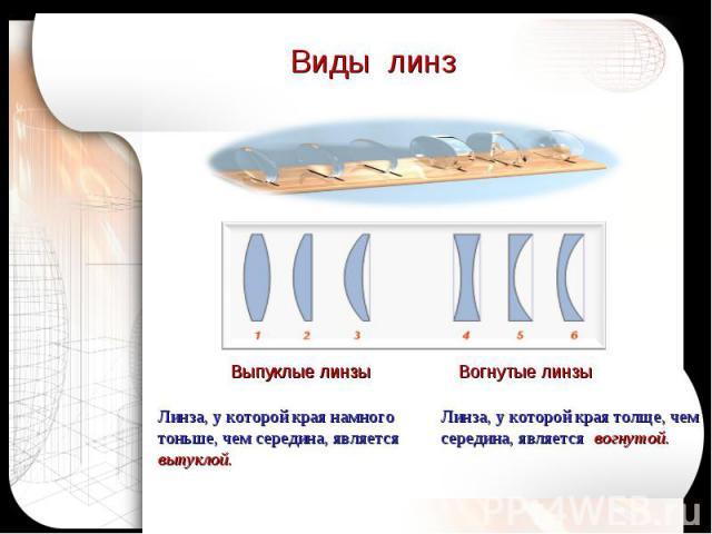 Виды линз Линза, у которой края намного тоньше, чем середина, является выпуклой. Линза, у которой края толще, чем середина, является вогнутой.