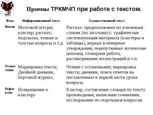 Приемы ТРКМЧП при работе с текстом.