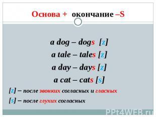 Основа + окончание –S a dog – dogs [z]a tale – tales [z]a day – days [z]a cat –