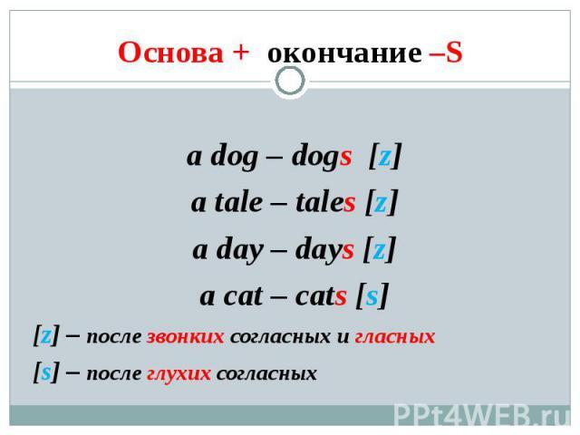 Основа + окончание –S a dog – dogs [z]a tale – tales [z]a day – days [z]a cat – cats [s][z] – после звонких согласных и гласных[s] – после глухих согласных
