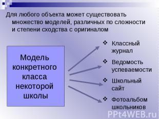 Для любого объекта может существовать множество моделей, различных по сложности