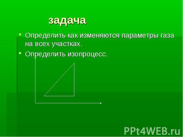 задача Определить как изменяются параметры газа на всех участках.Определить изопроцесс.