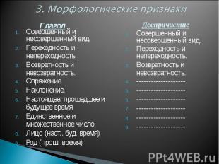 3. Морфологические признаки Совершенный и несовершенный вид.Переходность и непер