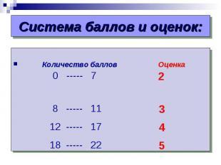 Система баллов и оценок: Количество баллов Оценка
