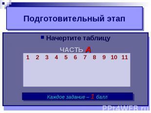 Подготовительный этап Начертите таблицуЧАСТЬ АКаждое задание – 1 балл