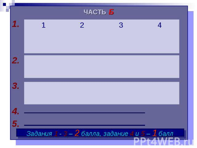 ЧАСТЬ Б1.2.3.4.5.Задания 1 - 3 – 2 балла, задание 4 и 5 – 1 балл