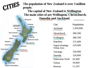 Cities The population of New Zealand is over 3 million people.The capital of New