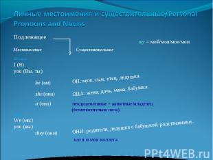 Личные местоимения и существительные/Personal Pronouns and Nouns Ед.числоI (Я)yo