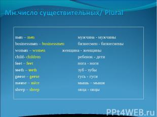 Мн.число существительных/ Plural man – menмужчина - мужчиныbusinessman – busines