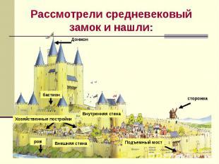 Рассмотрели средневековый замок и нашли: