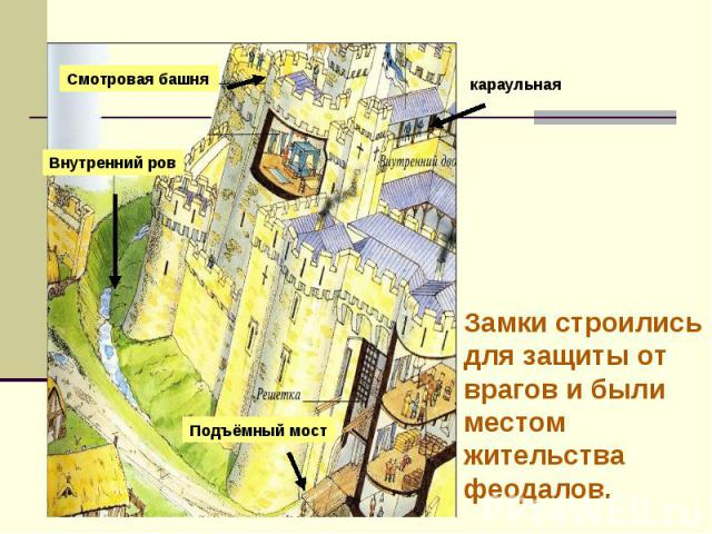 Замки строились для защиты от врагов и были местом жительства феодалов.