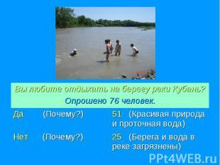 Вы любите отдыхать на берегу реки Кубань?Опрошено 76 человек.