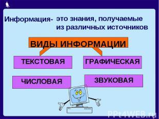 Информация- это знания, получаемые из различных источников ВИДЫ ИНФОРМАЦИИ