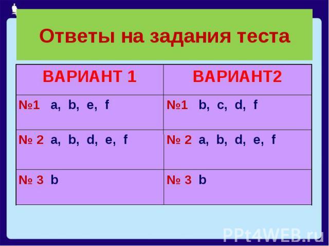 Ответы на задания теста