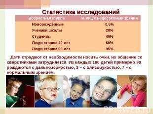Статистика исследований Дети страдают от необходимости носить очки, их общение с