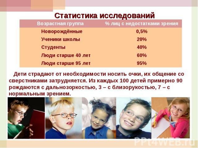 Статистика исследований Дети страдают от необходимости носить очки, их общение со сверстниками затрудняется. Из каждых 100 детей примерно 90 рождаются с дальнозоркостью, 3 – с близорукостью, 7 – с нормальным зрением.